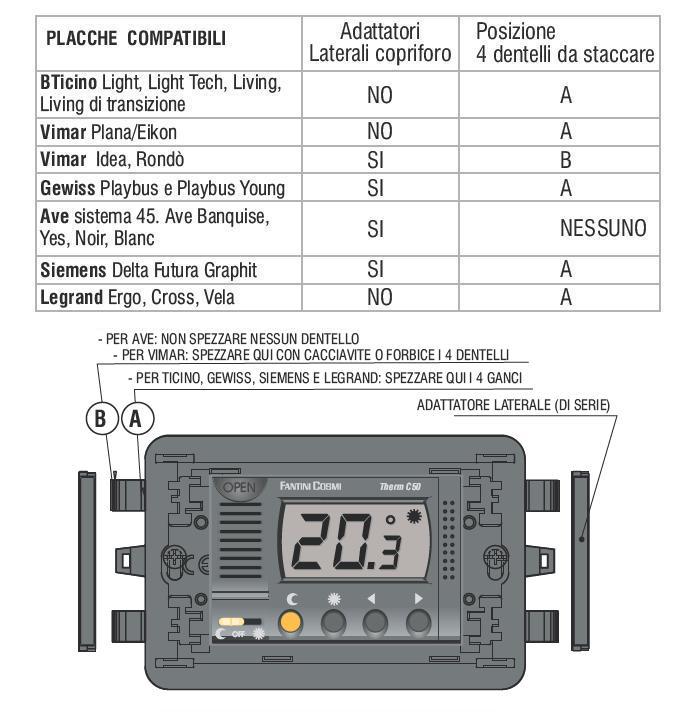 C50 termostati ambiente da incasso a batterie 2 for Fantini cosmi c50